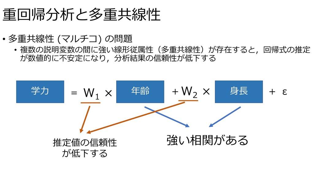 • 多重共線性 (マルチコ) の問題 • 複数の説明変数の間に強い線形従属性(多重共線性)が存...