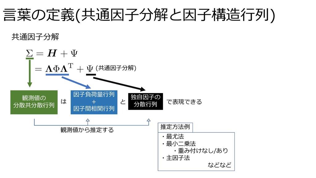 ⾔葉の定義(共通因⼦分解と因⼦構造⾏列) 共通因⼦分解 (共通因⼦分解) 観測値の 分散共分散...