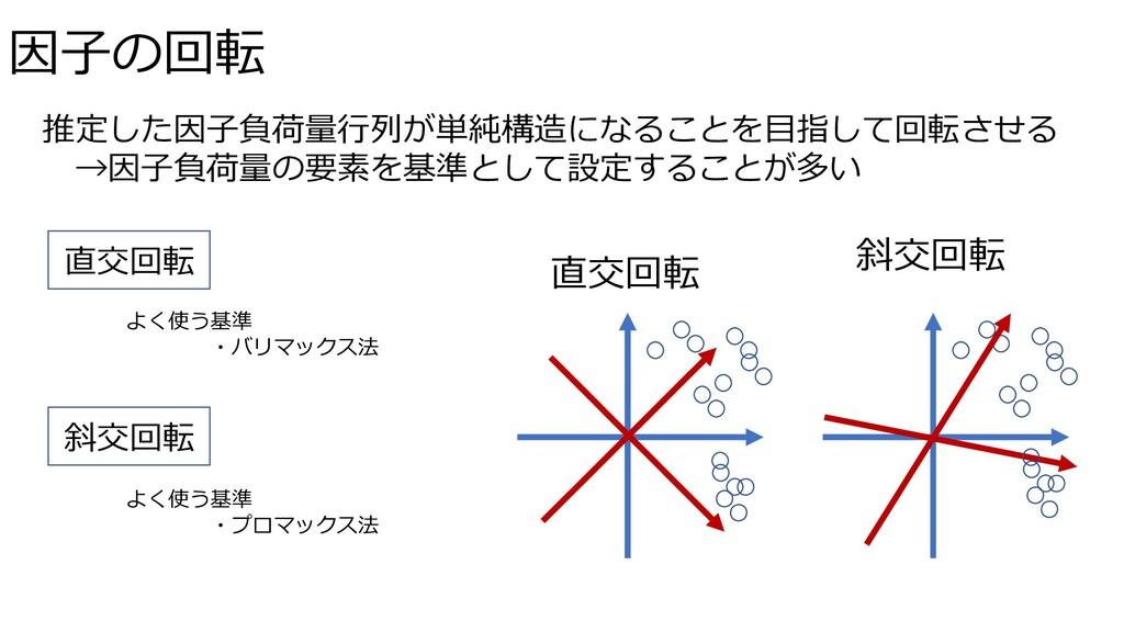 因⼦の回転 推定した因⼦負荷量⾏列が単純構造になることを⽬指して回転させる →因⼦負荷量の要素...