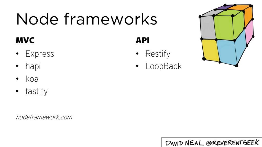 Node frameworks MVC • Express • hapi • koa • fa...