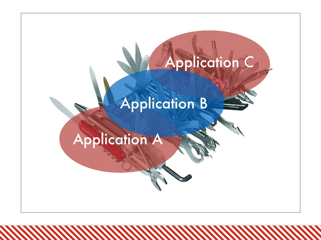 Application A Application B Application C