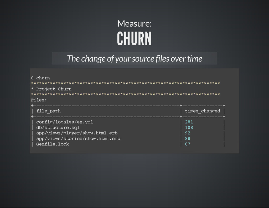 Measure: CHURN The change of your source files ...