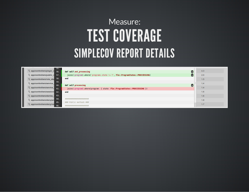 Measure: TEST COVERAGE SIMPLECOV REPORT DETAILS