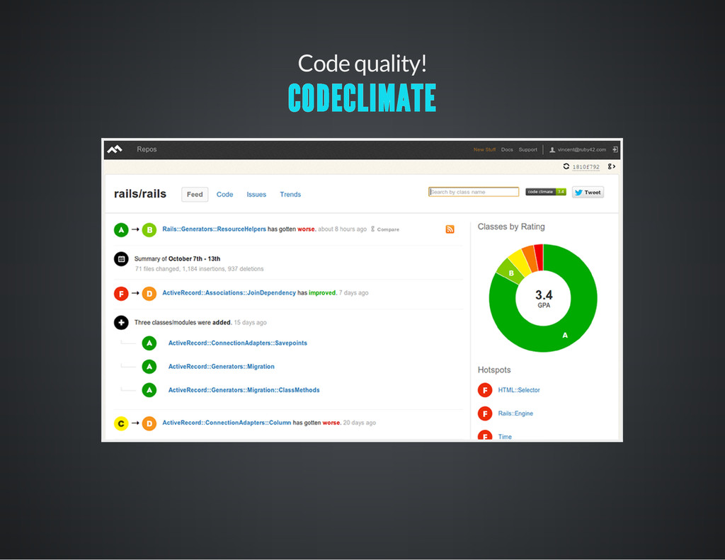 Code quality! CODECLIMATE