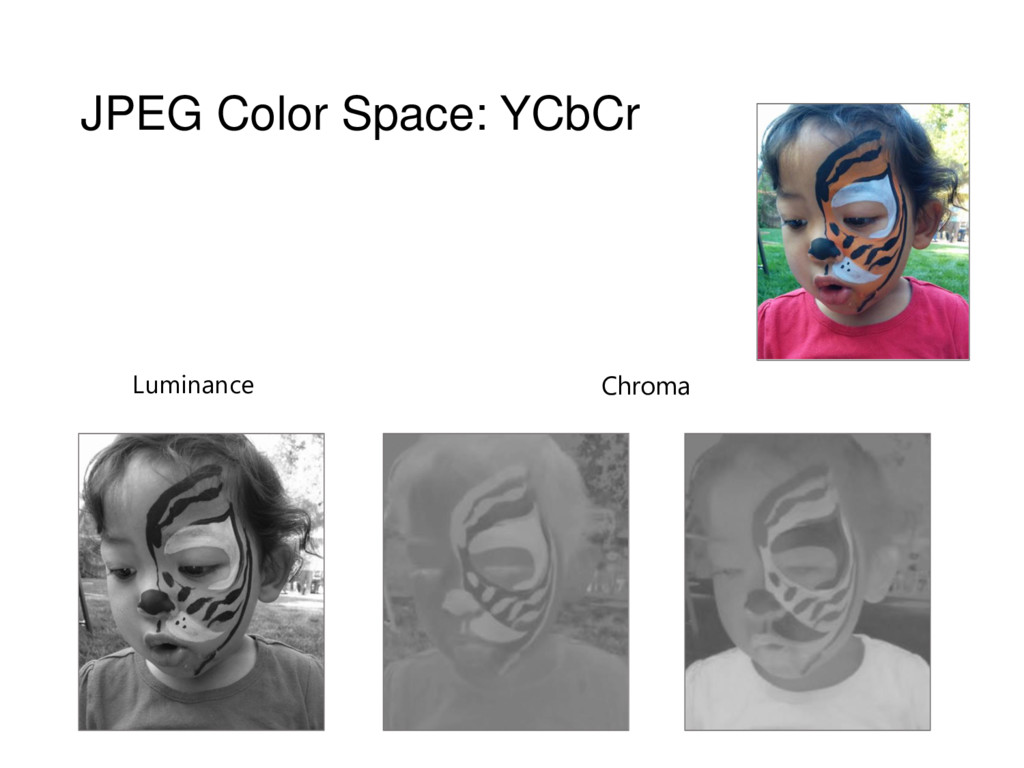 JPEG Color Space: YCbCr Luminance Chroma