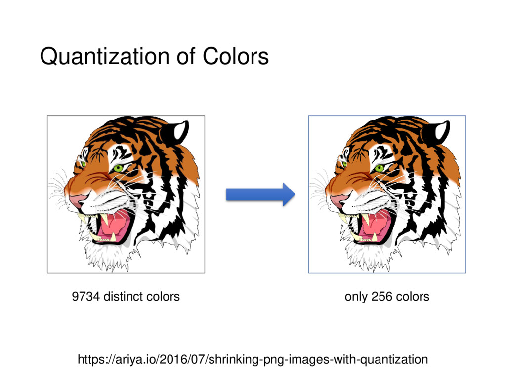 Quantization of Colors https://ariya.io/2016/07...