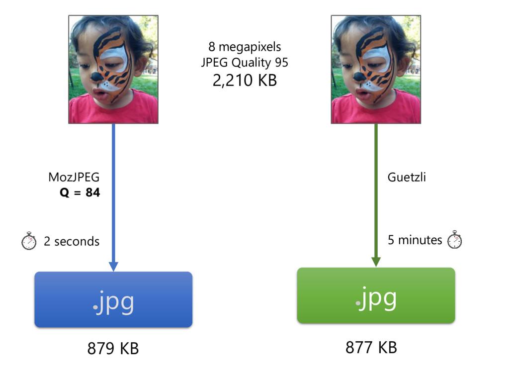 .jpg 8 megapixels JPEG Quality 95 2,210 KB MozJ...