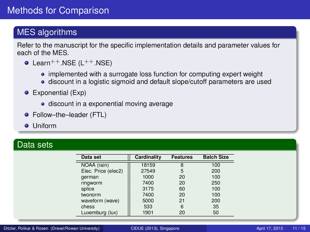 Methods for Comparison MES algorithms Refer to ...