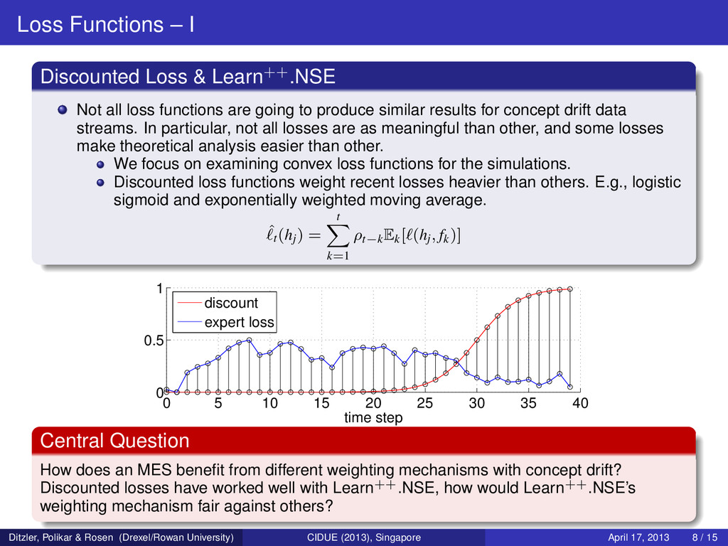 Loss Functions – I Discounted Loss & Learn++.NS...