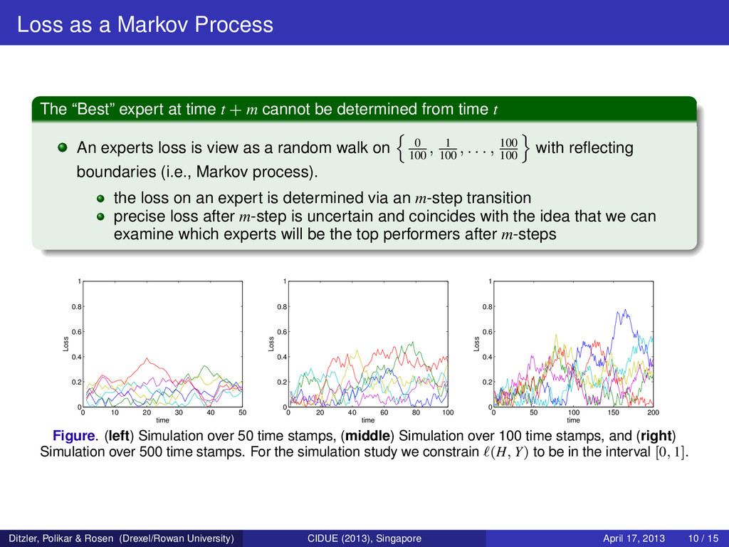 "Loss as a Markov Process The ""Best"" expert at t..."