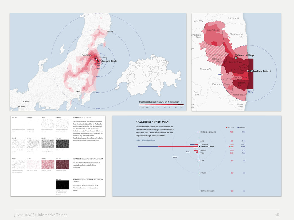 Flüchtlingsströme Visualisierung: Flüchtlingsst...