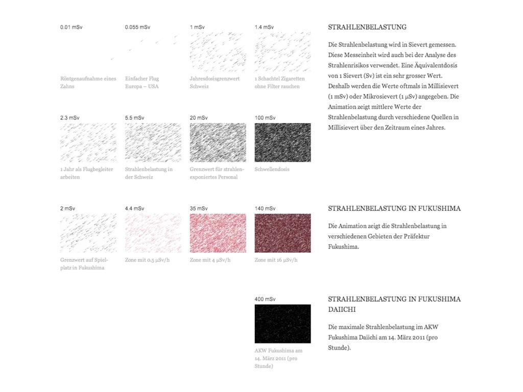 David McCandless: Radiation Dosage Chart Randal...