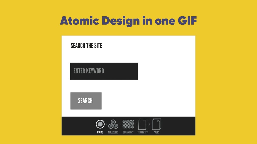 Atomic Design in one GIF