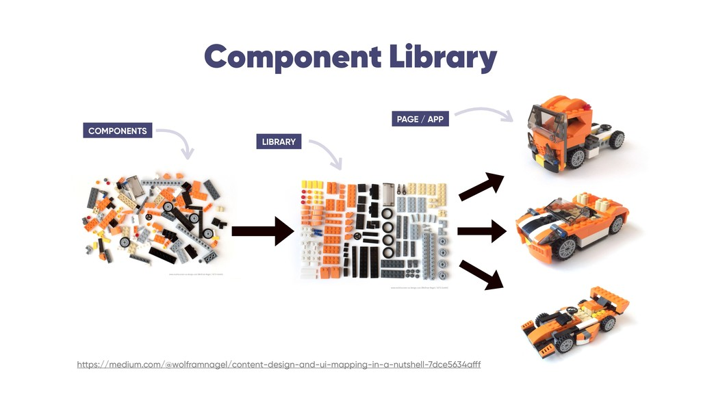 Component Library LIBRARY COMPONENTS PAGE / APP...