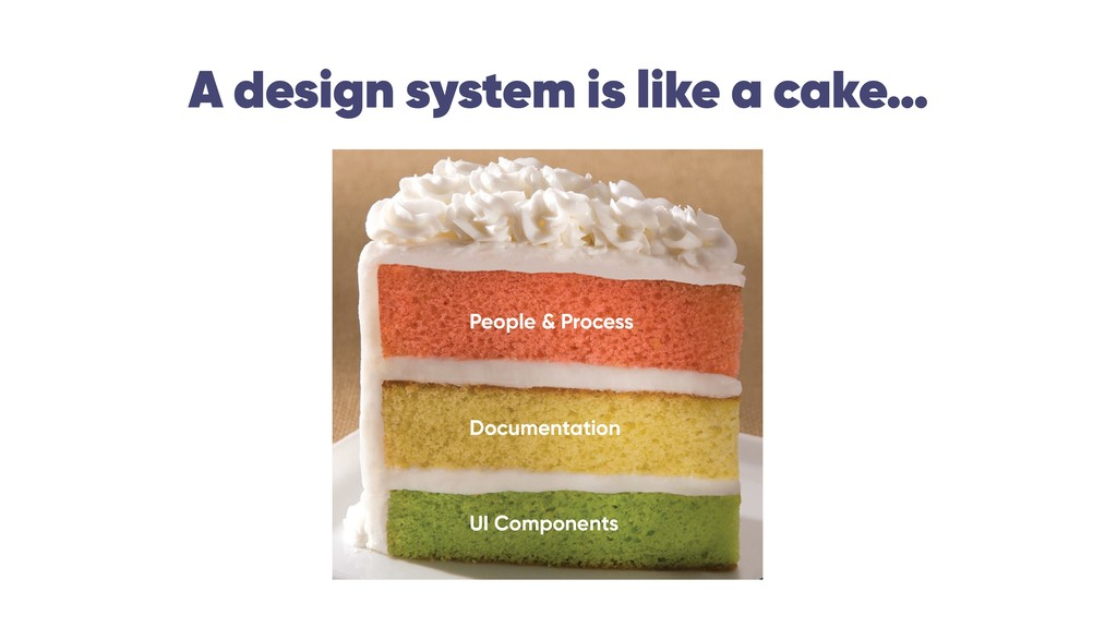 A design system is like a cake… People & Proces...
