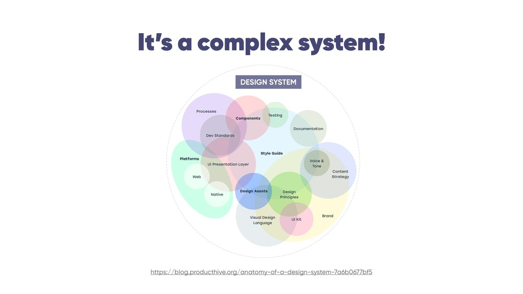 It's a complex system! Design System Processes ...