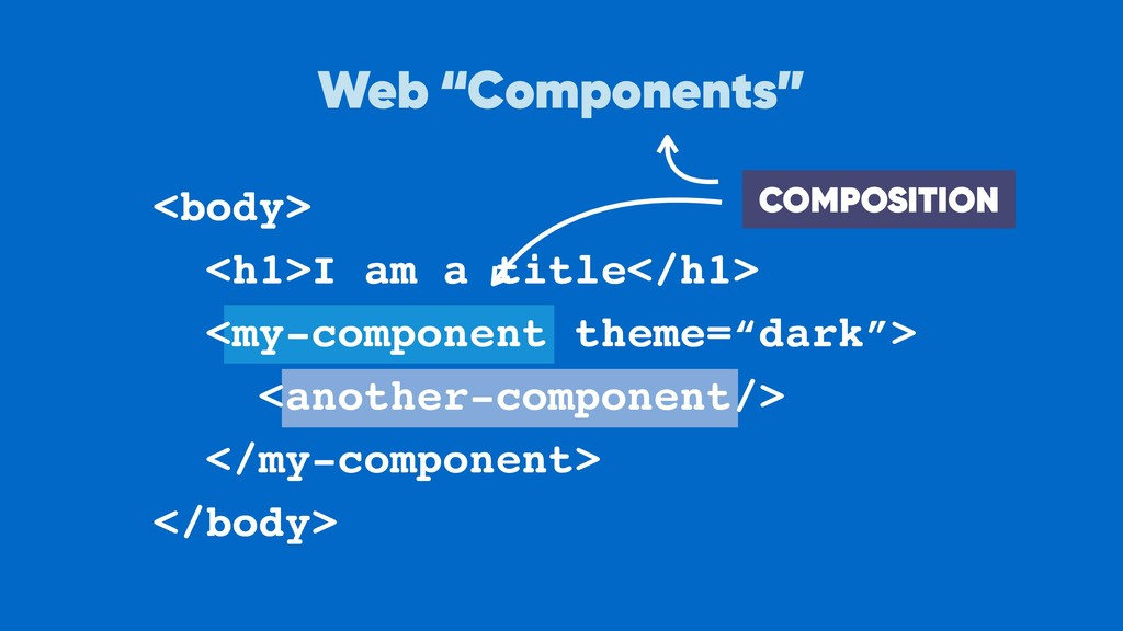 <body> <h1>I am a title</h1> <my-component them...
