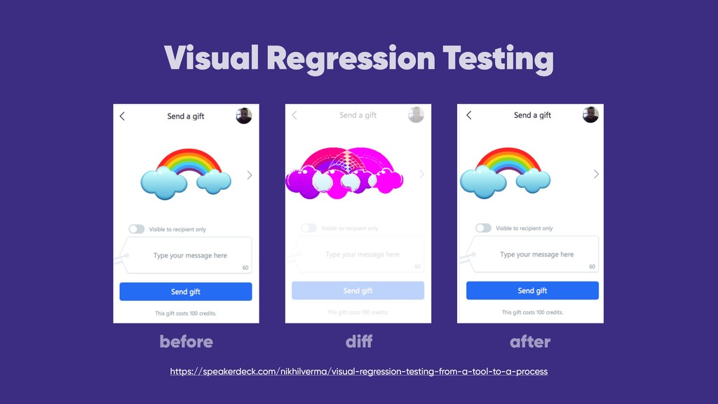 Visual Regression Testing diff after before htt...