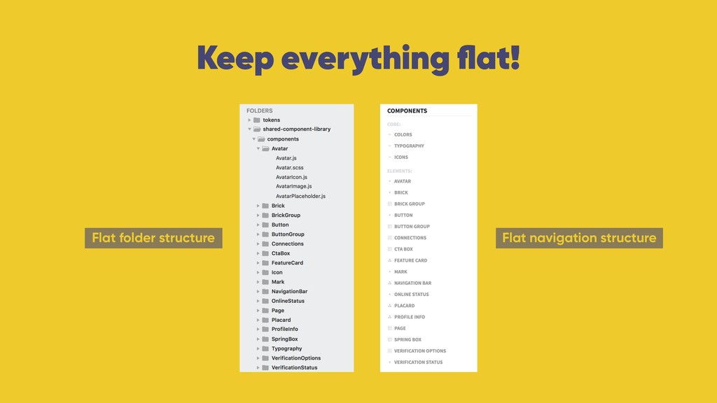 Flat navigation structure Flat folder structure...