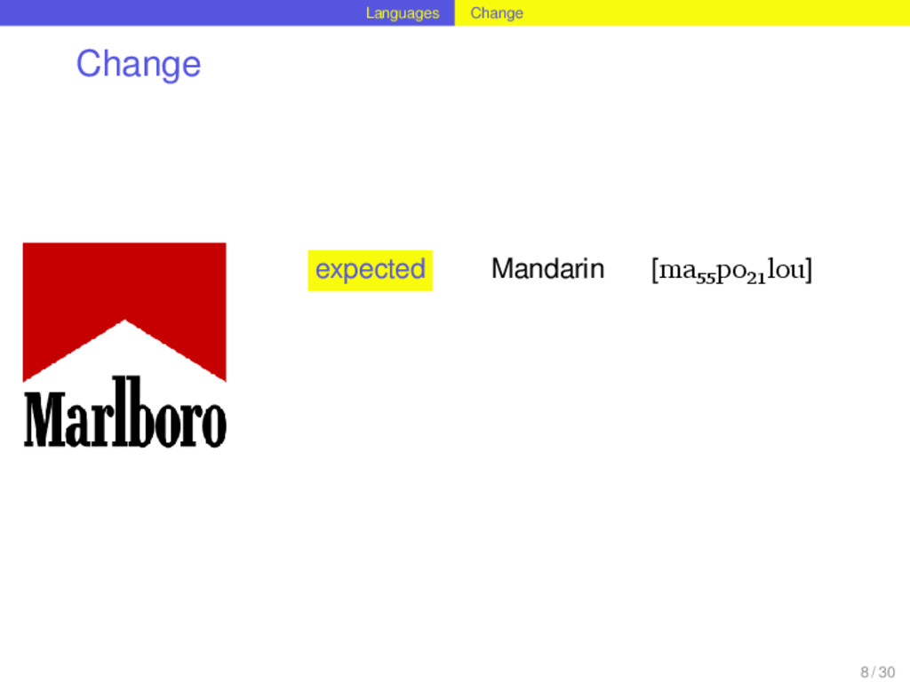 Languages Change Change expected Mandarin [ma₅₅...