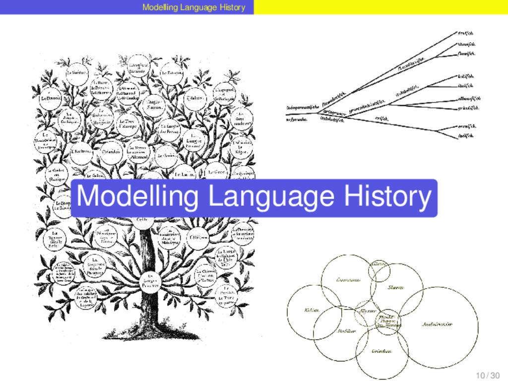 Modelling Language History Modelling Language H...