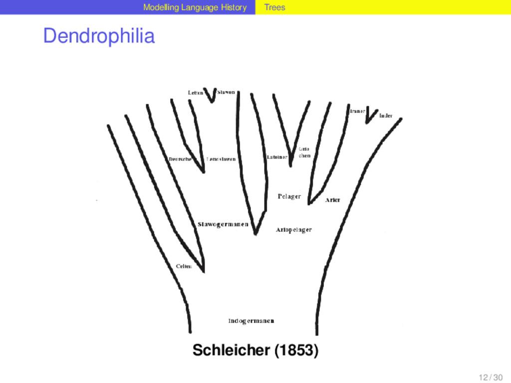 Modelling Language History Trees Dendrophilia S...