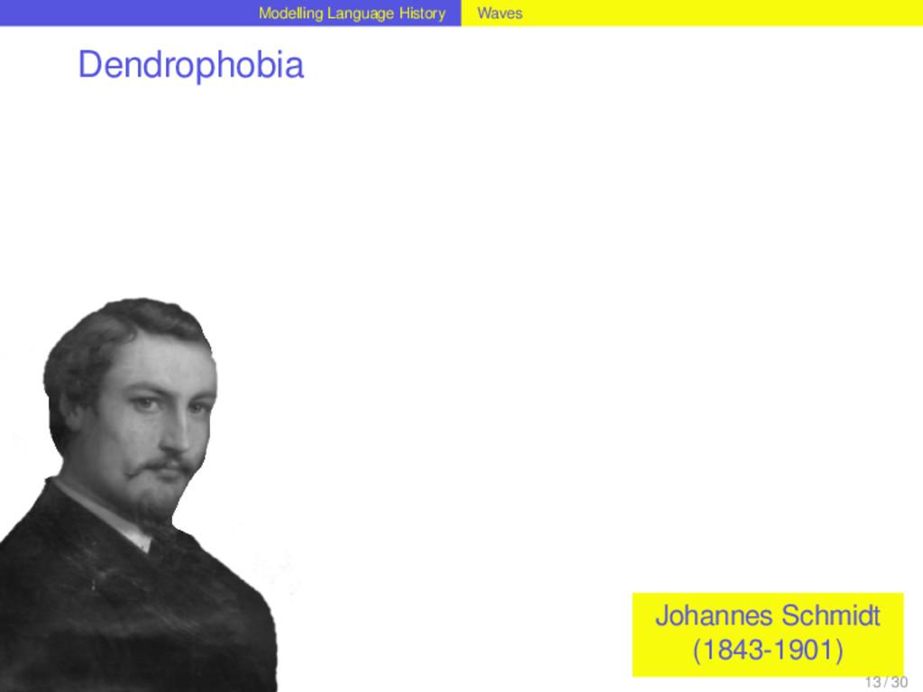 Modelling Language History Waves Dendrophobia J...