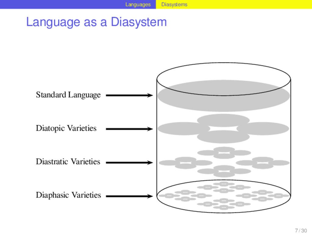 Languages Diasystems Language as a Diasystem St...