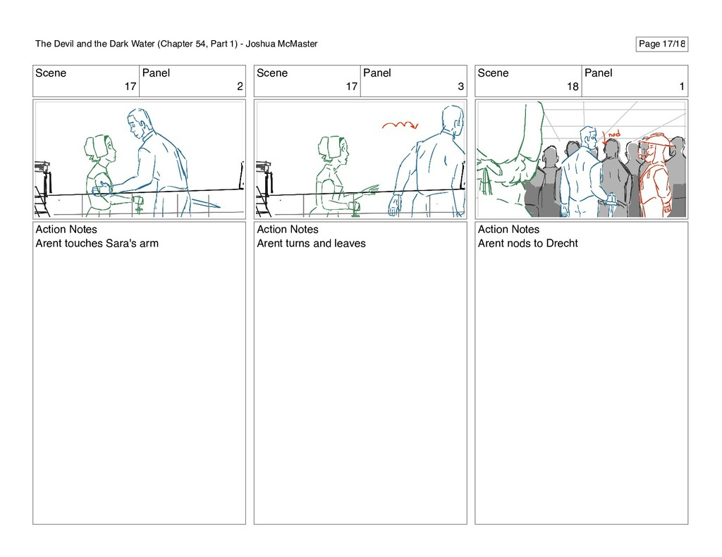 Scene 17 Panel 2 Action Notes Arent touches Sar...