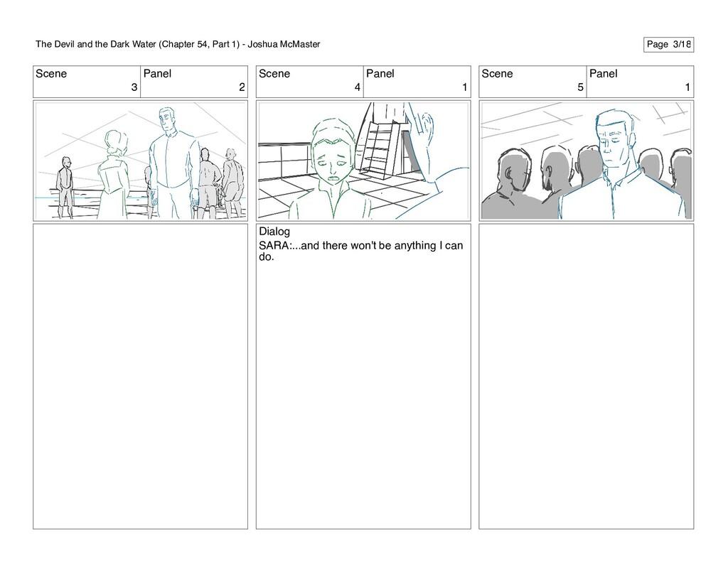 Scene 3 Panel 2 Scene 4 Panel 1 Dialog SARA:......