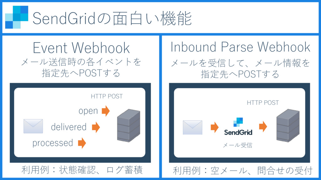 SendGridの面白い機能 processed delivered open HTTP PO...