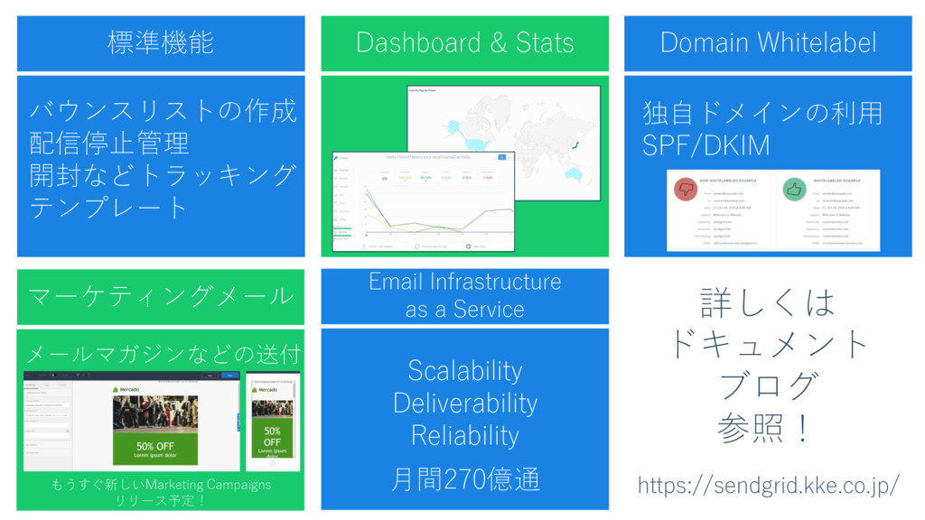 マーケティングメール Email Infrastructure as a Service Sc...