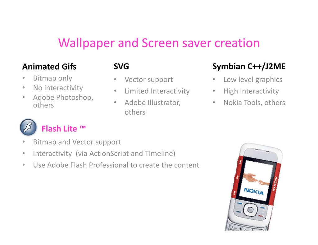 Wallpaper and Screen saver creation Animated Gi...