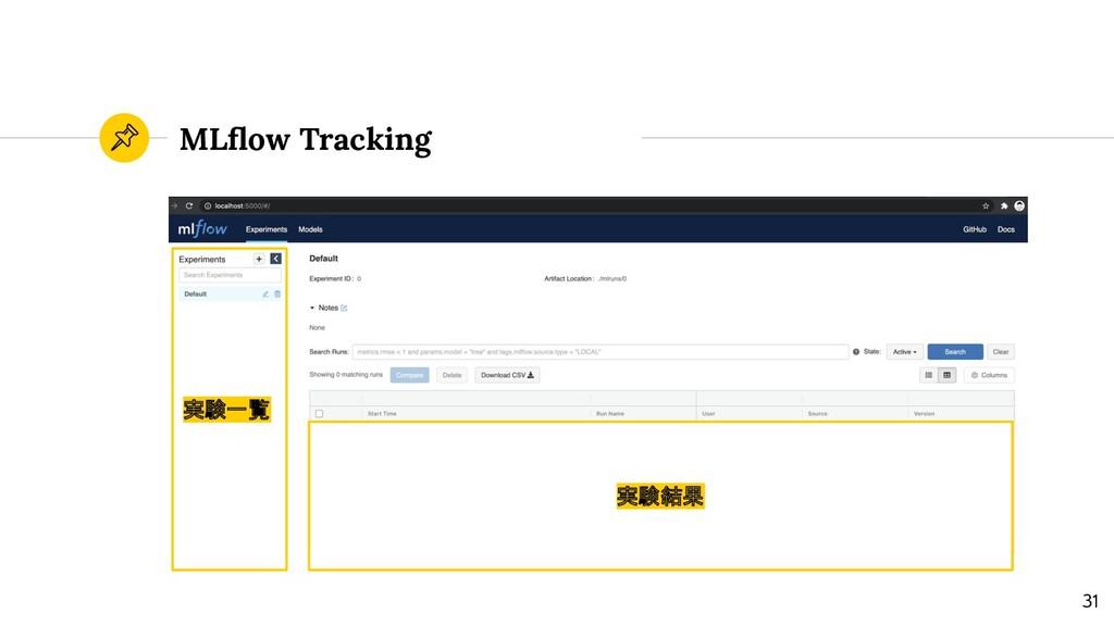 MLflow Tracking 実験一覧 実験結果 31