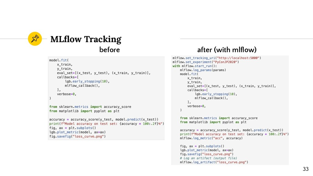 MLflow Tracking before after (with mlflow) 33