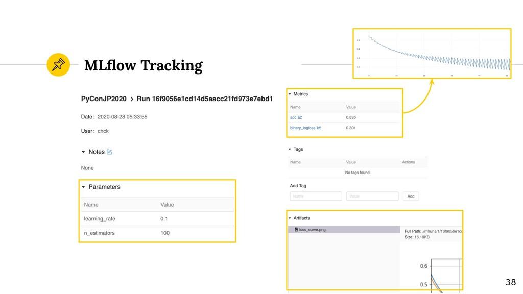 MLflow Tracking 38