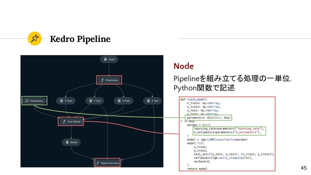 Kedro Pipeline Node Pipelineを組み立てる処理の一単位. Pytho...