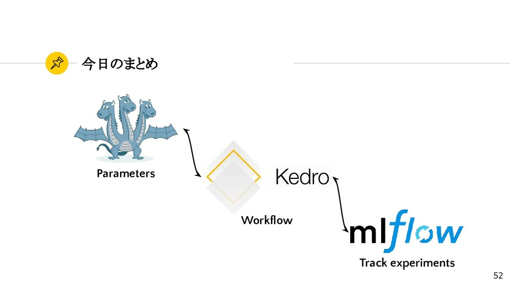 今日のまとめ Parameters Track experiments Workflow 52