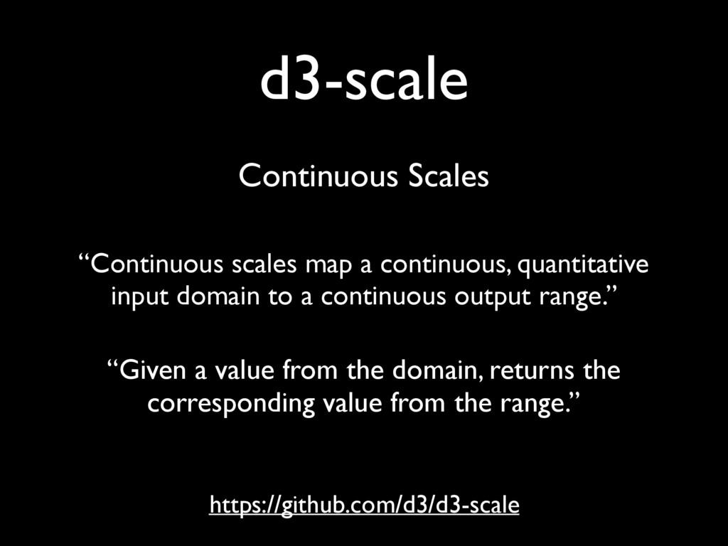 """d3-scale https://github.com/d3/d3-scale """"Contin..."""