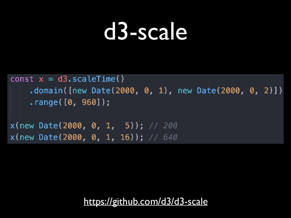 d3-scale https://github.com/d3/d3-scale