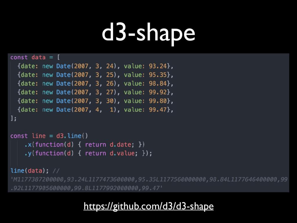 d3-shape https://github.com/d3/d3-shape