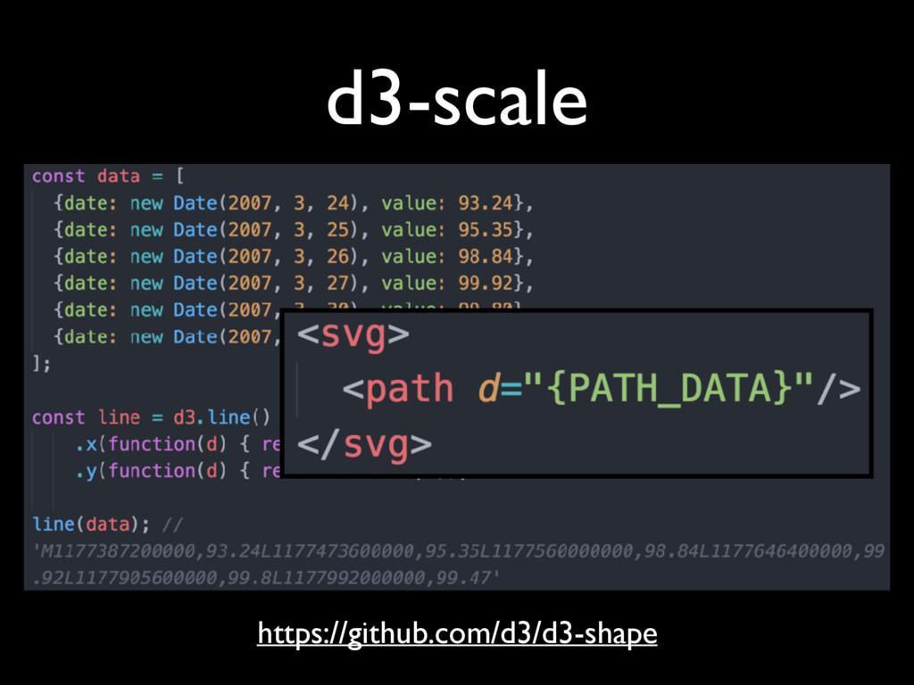 d3-scale https://github.com/d3/d3-shape
