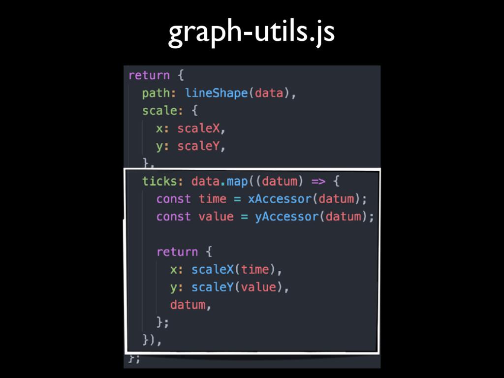 graph-utils.js