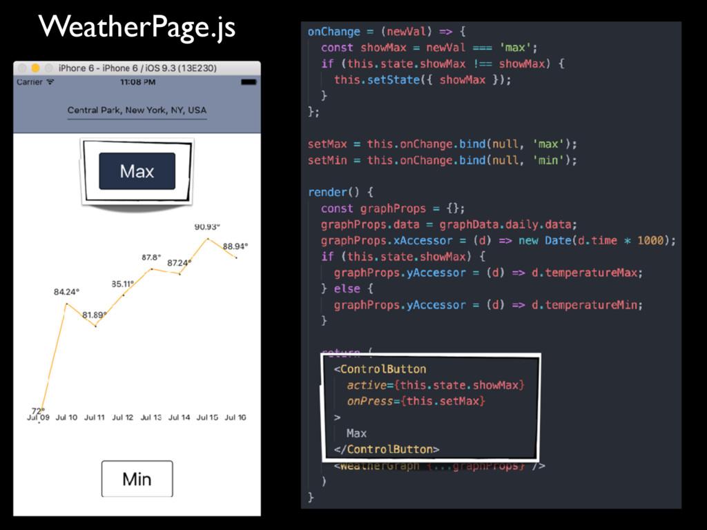 WeatherPage.js WeatherGraph.js