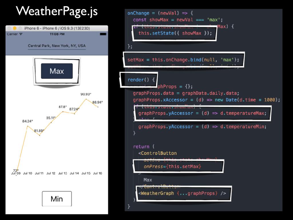 WeatherGraph.js WeatherPage.js