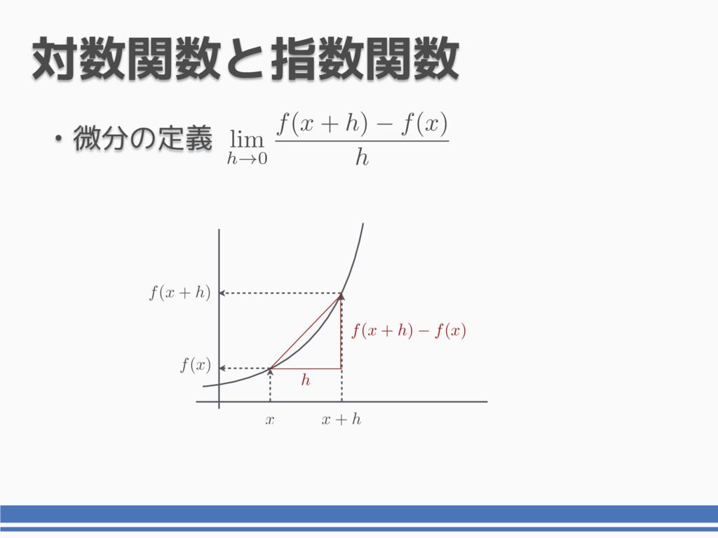 • 微分の定義 対数関数と指数関数 lim h!0 f ( x + h ) f ( x ) h...