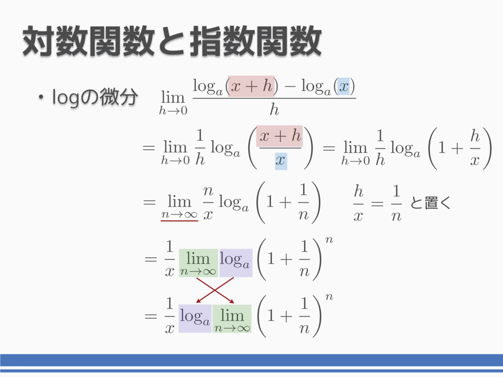 対数関数と指数関数 lim h!0 loga(x + h) loga(x) h • logの微...