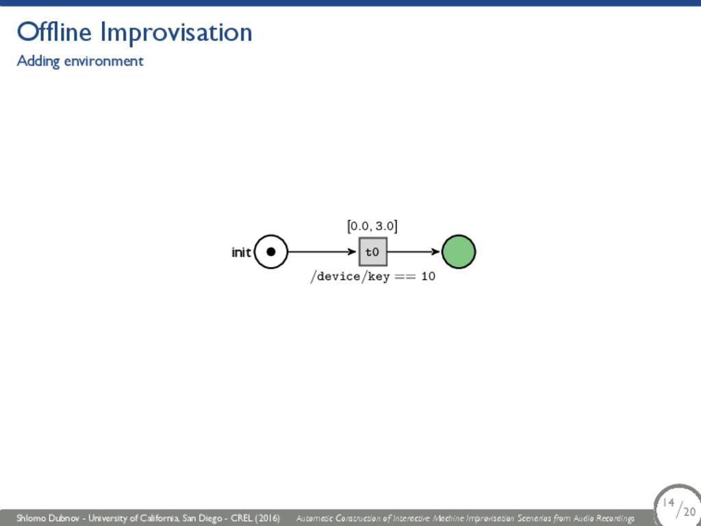 Offline Improvisation Adding environment init t...