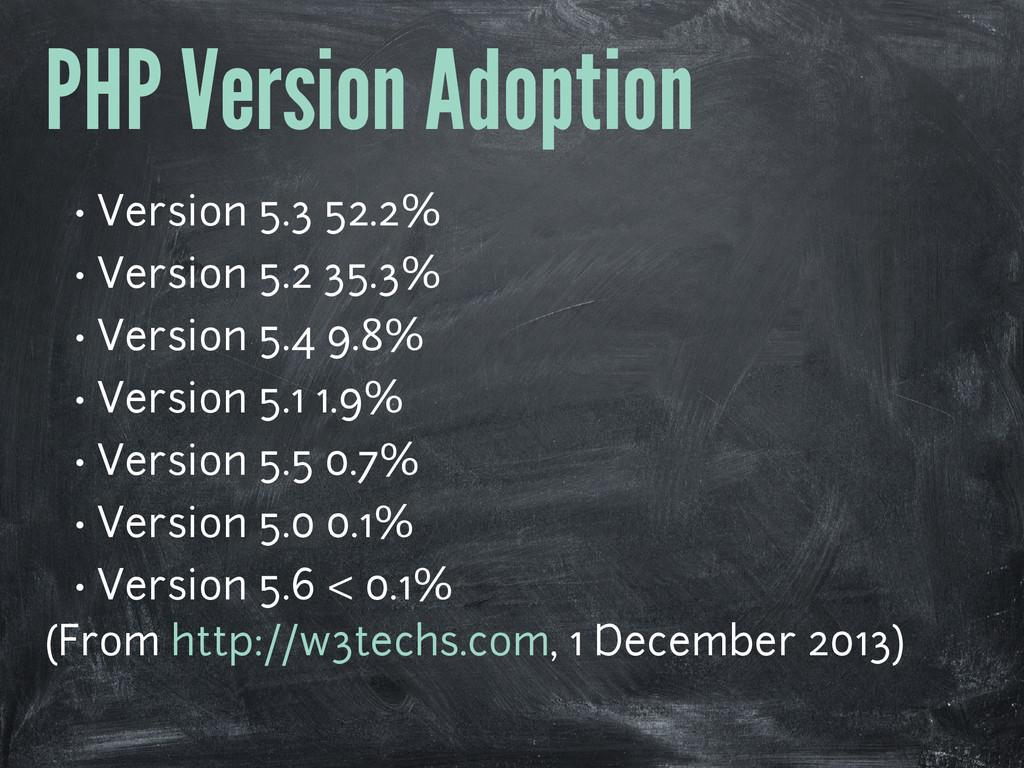 PHP Version Adoption • Version 5.3 52.2% • Vers...