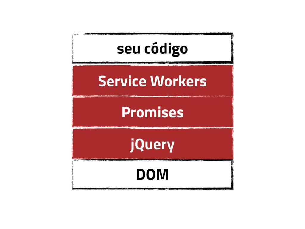 DOM jQuery seu código Promises Service Workers